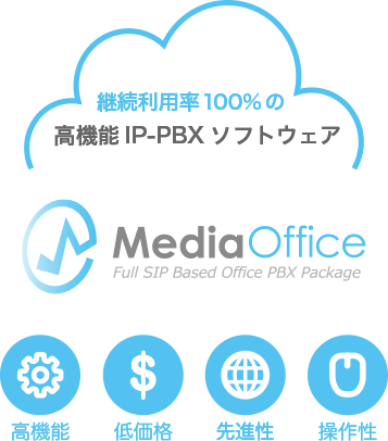 継続利用率98%の高機能IP-PBX ソフトウェア MediaOffice Full SIP Based Office PBX Package