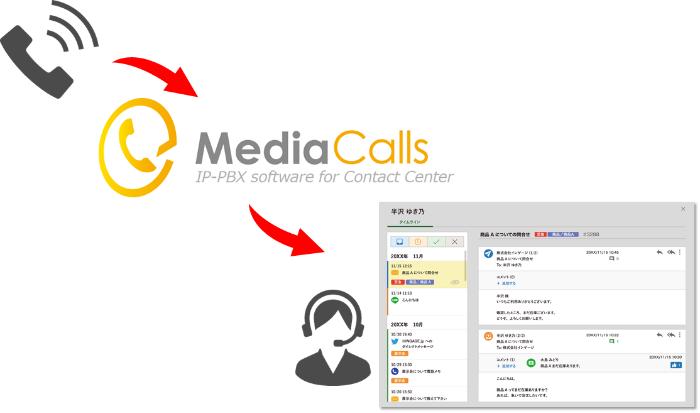 MediaCallsの画面からRe:lationタイムライン画面の呼び出し